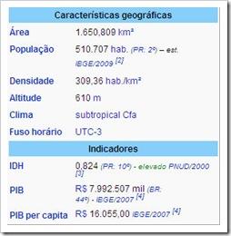dados_geograficos
